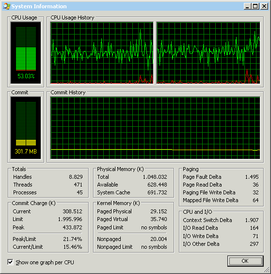 WinRAR CPU usage
